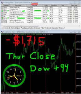 STATS-03-08-18-259x300 Thursday March 08, 2018, Today Stock Market