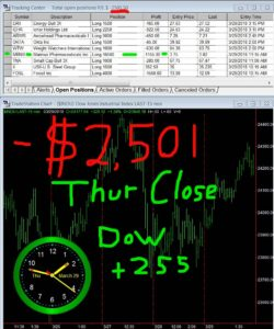 STATS-03-29-18-250x300 Thursday March 29, 2018, Today Stock Market