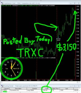 TRXC-263x300 Tuesday March 20, 2018, Today Stock Market