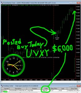 UVXY-1-262x300 Monday March 19, 2018, Today Stock Market