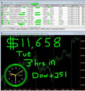 3-hours-in-279x300 Tuesday April 17, 2018, Today Stock Market