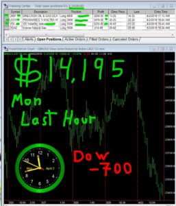 LAST-HOUR-257x300 Monday April 2, 2018, Today Stock Market