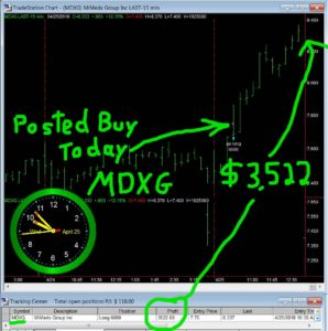 MDXG-298x300 Wednesday April 25, 2018, Today Stock Market