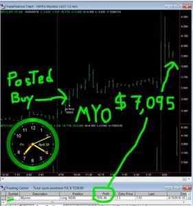 MYO-1-281x300 Friday April 20, 2018, Today Stock Market