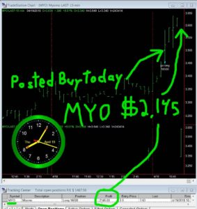 MYO-283x300 Thursday April 19, 2018, Today Stock Market