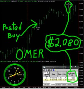OMER-283x300 Wednesday April 18, 2018, Today Stock Market
