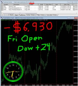 1stats930-May-11-18-273x300 Friday May 11, 2018, Today Stock Market