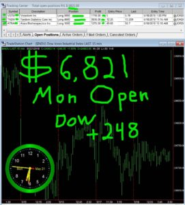 1stats930-May-21-18-271x300 Monday May 21, 2018, Today Stock Market