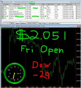 1stats930-May-25-18-275x300 Friday May 25, 2018, Today Stock Market