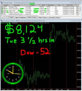 3-1-2-hours-in-271x300 Tuesday May 22, 2018, Today Stock Market