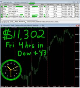 4-hours-in-2-271x300 Friday May 11, 2018, Today Stock Market