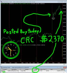 CRC-276x300 Friday May 4, 2018, Today Stock Market