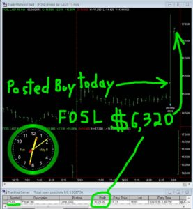 FOSL-277x300 Tuesday May 8, 2018, Today Stock Market