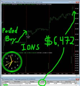 IONS-2-282x300 Monday May 14, 2018, Today Stock Market