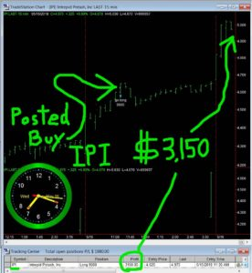 IPI-276x300 Wednesday May 16, 2018, Today Stock Market