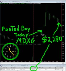 MDXG-280x300 Tuesday May 22, 2018, Today Stock Market