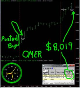OMER-1-275x300 Monday May 14, 2018, Today Stock Market