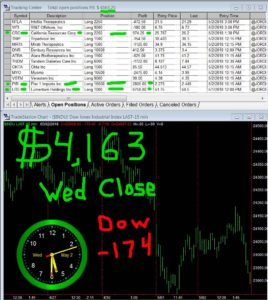 STATS-05-02-18-268x300 Wednesday May 2, 2018. Today Stock Market