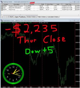 STATS-05-03-18-273x300 Thursday May 3, 2018, Today Stock Market