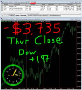STATS-05-10-18-274x300 Thursday May 10, 2018, Today Stock Market