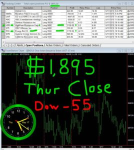 STATS-05-17-18-268x300 Thursday May 17, 2018, Today Stock Market