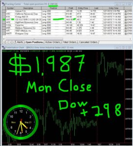 STATS-05-21-18-274x300 Monday May 21, 2018, Today Stock Market