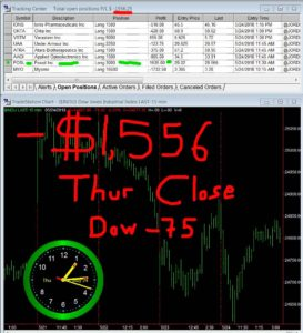 STATS-05-24-18-273x300 Thursday May 24, 2018, Today Stock Market