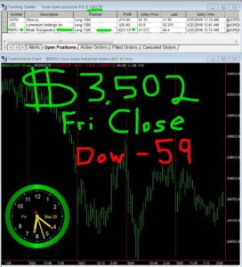STATS-05-25-18-272x300 Friday May 25, 2018, Today Stock Market
