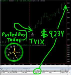 TVIX-286x300 Tuesday May 26, 2018, Today Stock Market