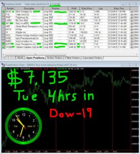 4-hours-in-274x300 Tuesday June 12, 2018, Today Stock Market