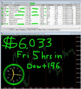 5-hours-in-272x300 Friday June 1, 2018, Today Stock Market