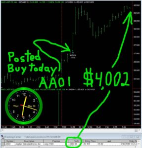 AAOI-287x300 Thursday June 7, 2018, Today Stock Market