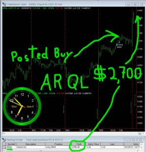 ARQL-288x300 Wednesday June 6, 2018, Today Stock Market