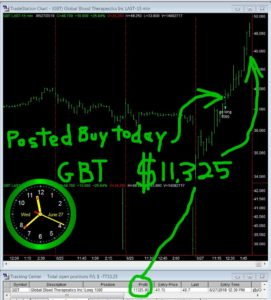 GBT-271x300 Today Stock Market, Wednesday June 27, 2018
