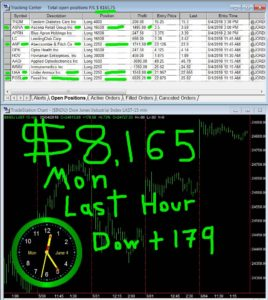 LAST-HOUR-268x300 Monday June 4, 2018, Today Stock Market