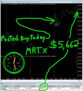 MRTX-274x300 Thursday June 7, 2018, Today Stock Market