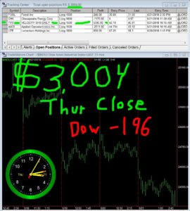 STATS-06-21-18-270x300 Thursday June 21, 2018, Today Stock Market