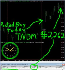 TNDM-1-276x300 Wednesday June 20, 2018, Today Stock Market
