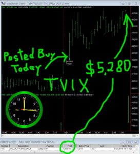 TVIX-273x300 Thursday June 21, 2018, Today Stock Market
