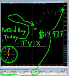 TVIX2-271x300 Monday June 25, 2018, Today Stock Market