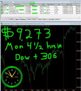 4-1-2-hours-in-267x300 Monday July 9, 2018, Today Stock Market