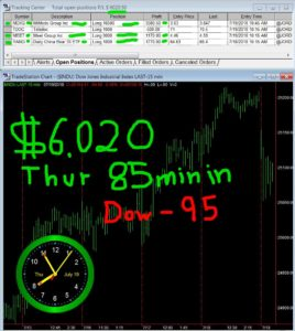90-min-in-268x300 Thursday July 19, 2018, Today Stock Market