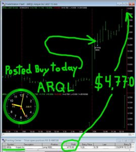 ARQL-1-269x300 Friday July 6, 2018, Today Stock Market