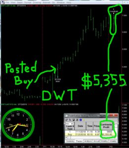 DWT-1-261x300  Thursday July 12, 2018, Today Stock Market