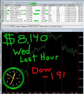 LAST-HOUR-1-269x300 Wednesday July 11, 2018, Today Stock Market