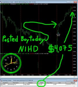 NIHD-268x300 Monday July 23, 2018, Today Stock Market