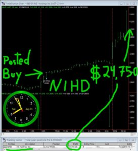 NIHD2-273x300 Tuesday July 24, 2018, Today Stock Market