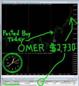OMER-273x300 Monday July 23, 2018, Today Stock Market