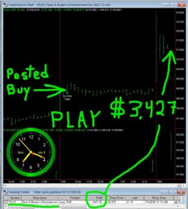 PLAY-271x300 Monday July 9, 2018, Today Stock Market