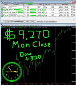 STATS-07-09-18-266x300 Monday July 9, 2018, Today Stock Market